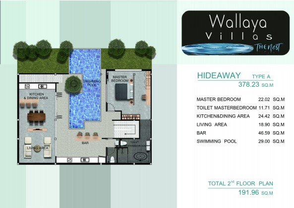 New Phuket Private Pool Villa Hideaway for Sale is Must see Image by Phuket Realtor